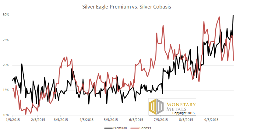 letter oct 4 premium vs cobasis