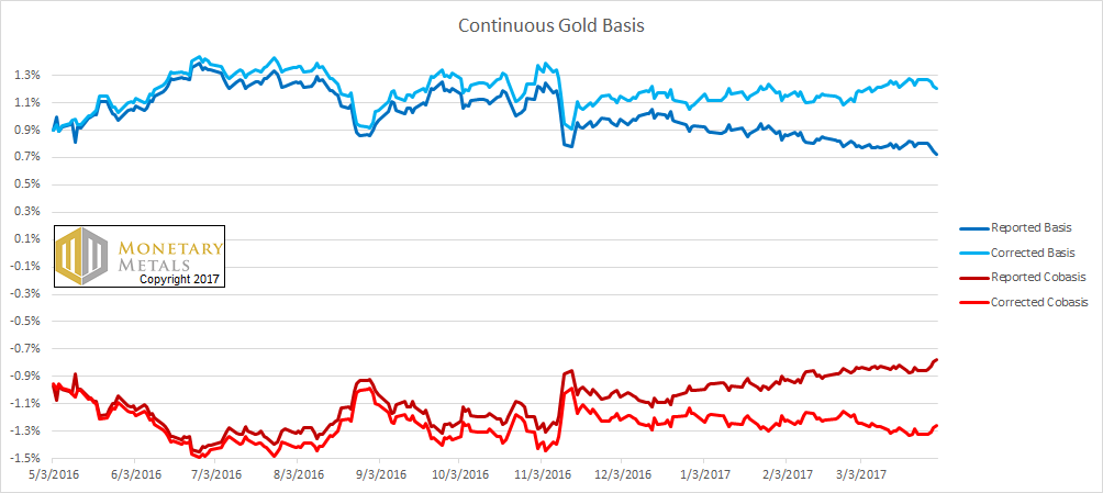 letter apr 9 gold continuous – Monetary Metals